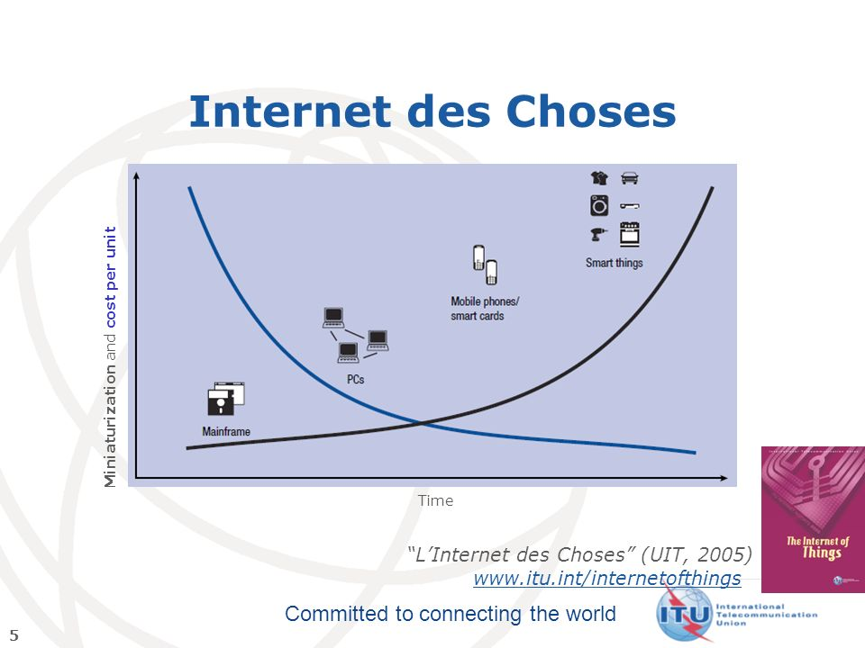 Internet des Choses L'Internet des Choses (UIT, 2005)