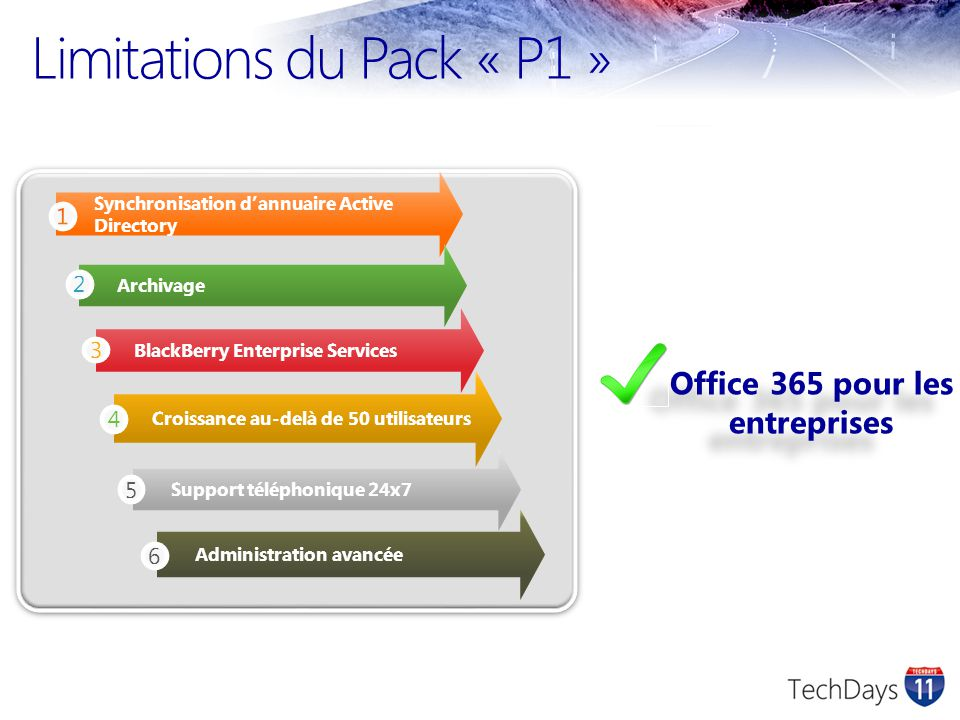 Limitations du Pack « P1 »