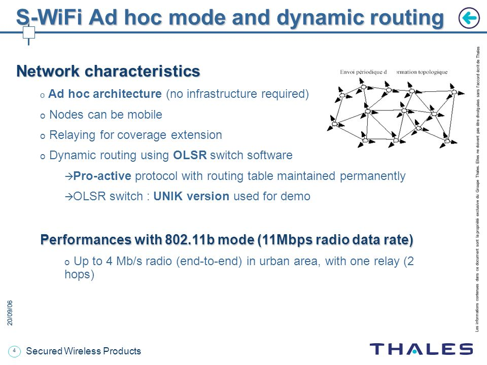 S-WiFi Ad hoc mode and dynamic routing