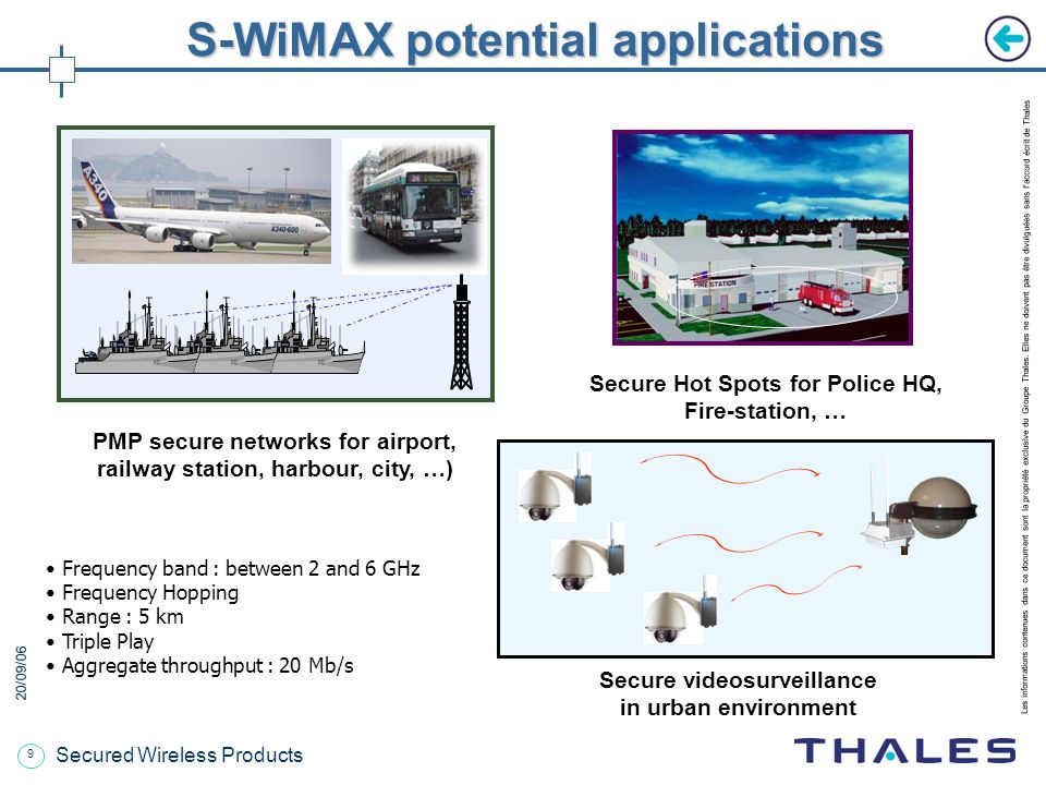 S-WiMAX potential applications