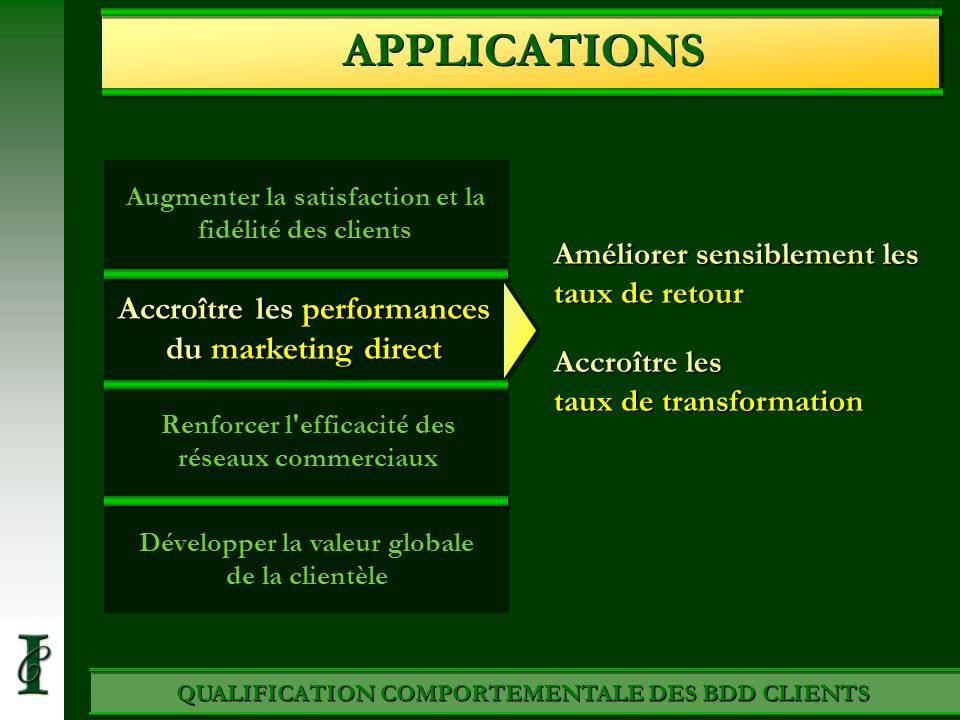 APPLICATIONS Accroître les performances du marketing direct