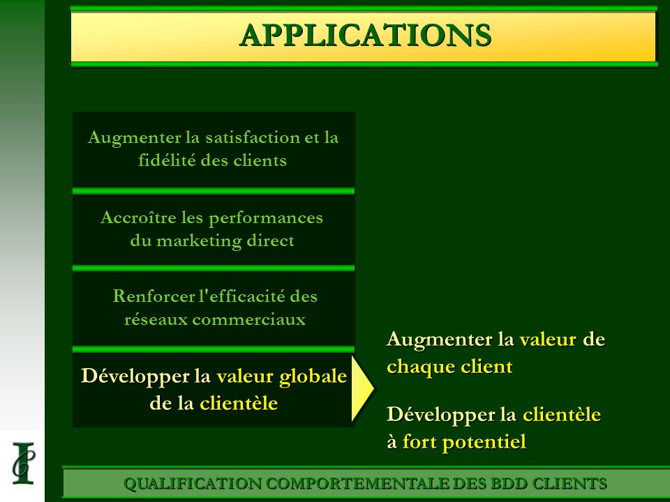 APPLICATIONS Augmenter la valeur de chaque client