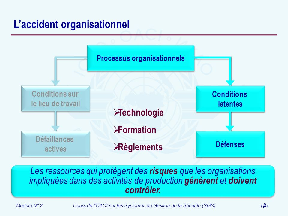 L'accident organisationnel