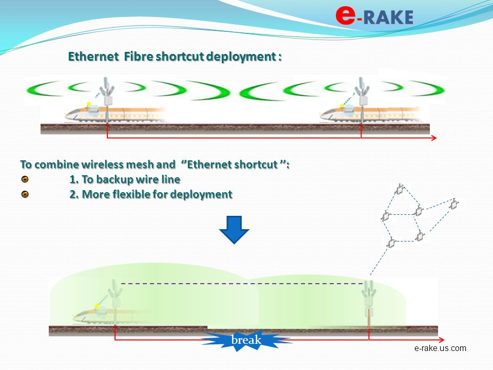 Ethernet Fibre shortcut deployment :