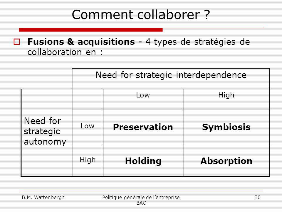 Comment collaborer Fusions & acquisitions - 4 types de stratégies de collaboration en : Need for strategic interdependence.