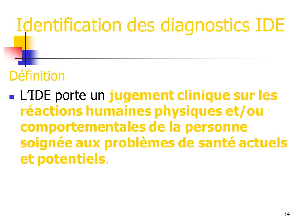 Identification des diagnostics IDE