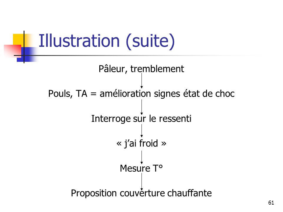 Illustration (suite) Pâleur, tremblement