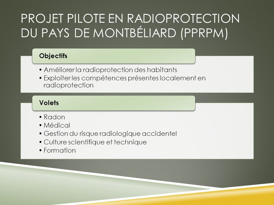 Projet Pilote Elearning En Radioprotection Medicale Ppt Telecharger