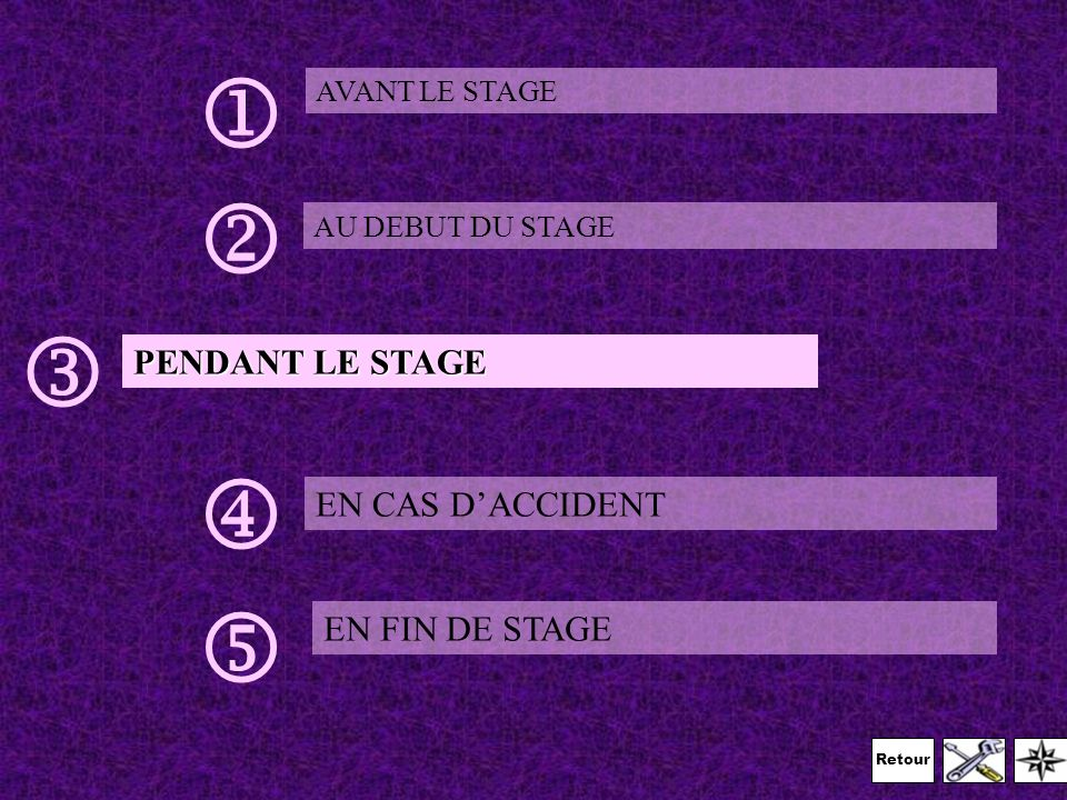      PENDANT LE STAGE EN CAS D'ACCIDENT EN FIN DE STAGE