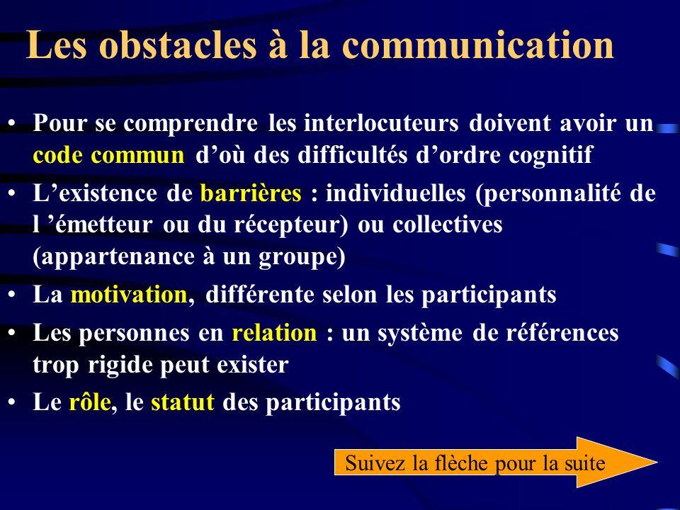 Les Obstacles A La Communication Dans L Entreprise Ppt Video