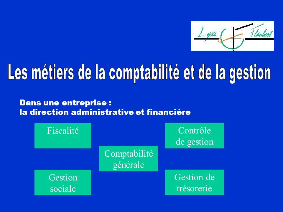 http://slideplayer.fr/slide/1796328/7/images/2/Les+métiers+de+la+comptabilité+et+de+la+gestion.jpg