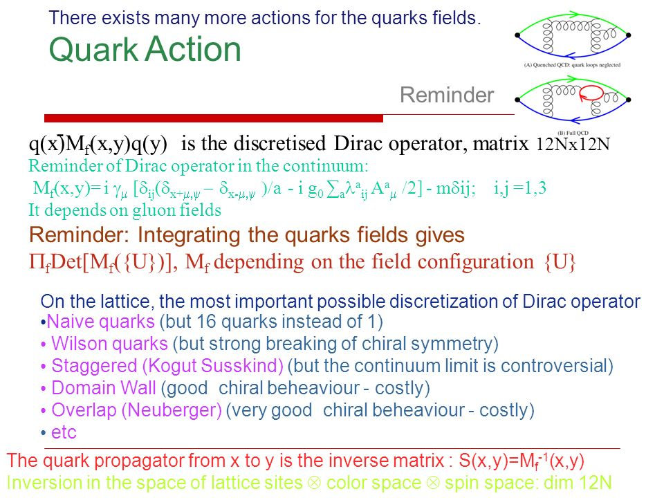 There exists many more actions for the quarks fields. Quark Action