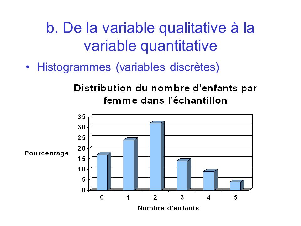b. De la variable qualitative à la variable quantitative