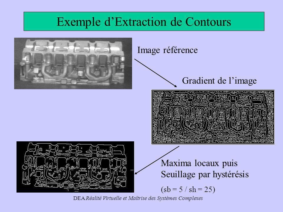 Exemple d'Extraction de Contours