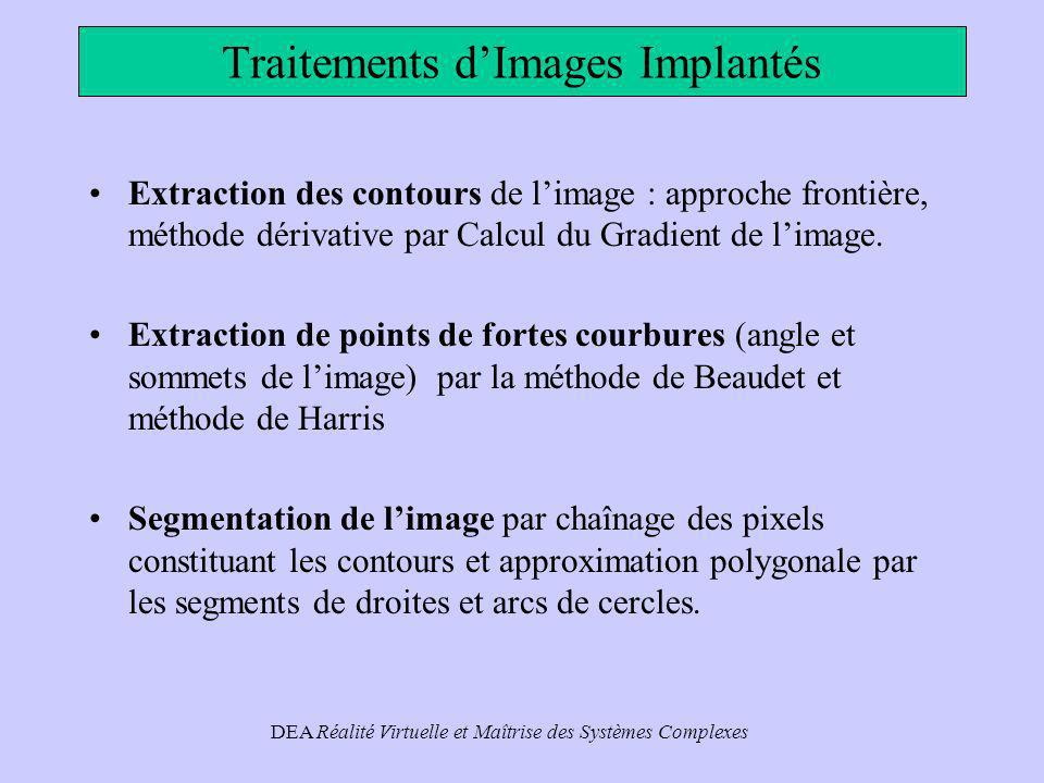 Traitements d'Images Implantés