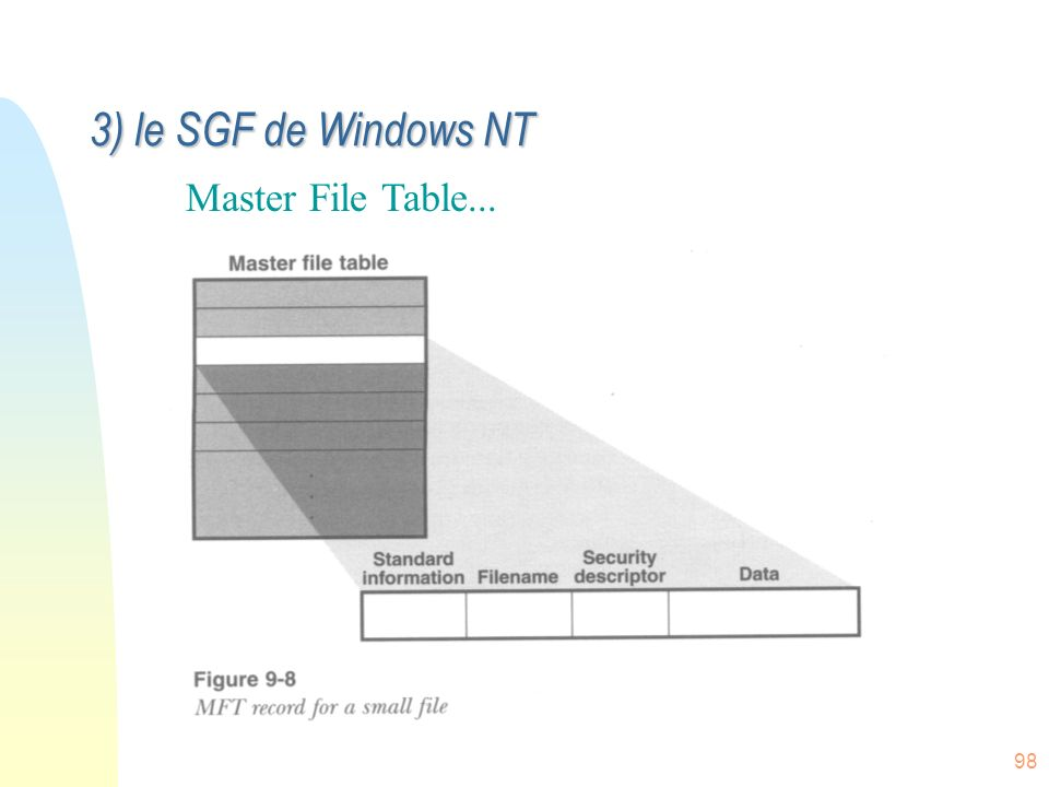3) le SGF de Windows NT Master File Table...