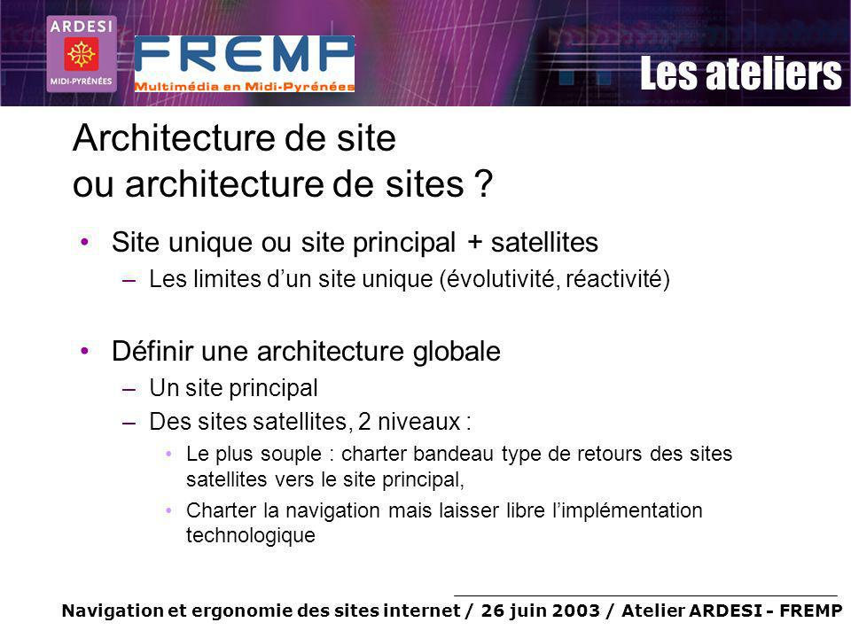 Architecture de site ou architecture de sites