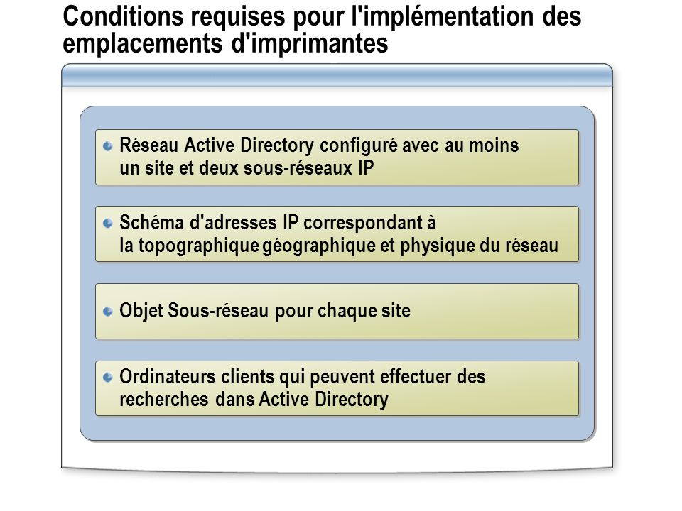 Conditions requises pour l implémentation des emplacements d imprimantes