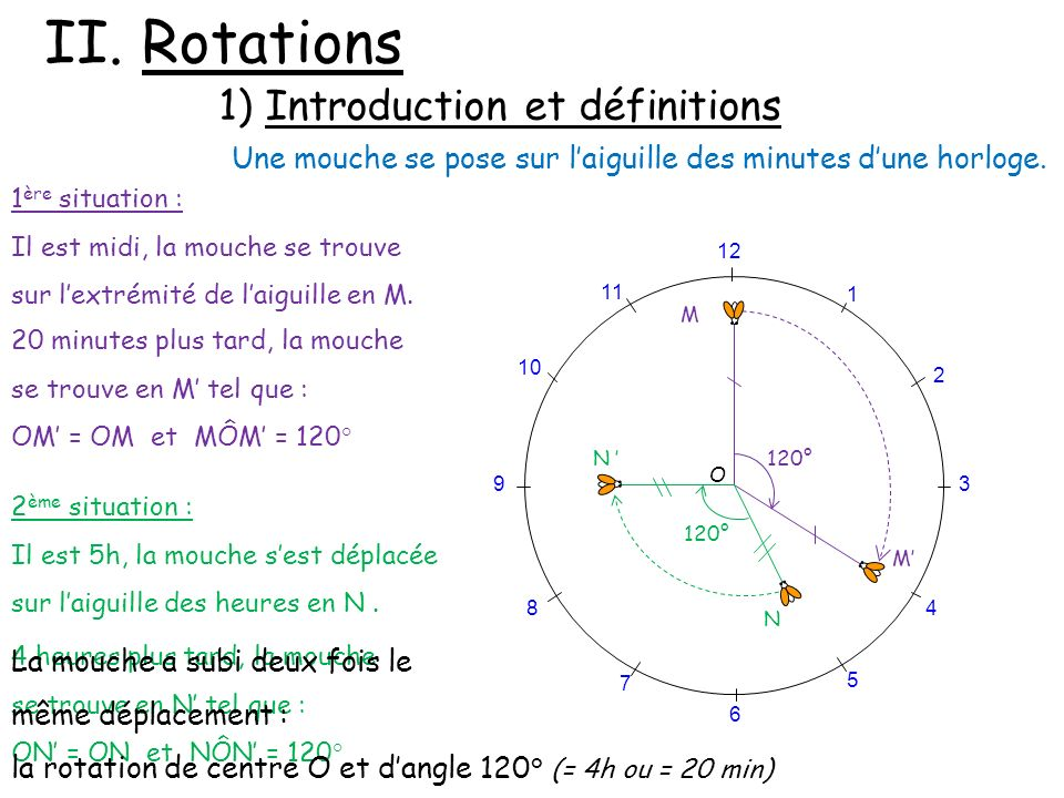 II. Rotations 1) Introduction et définitions