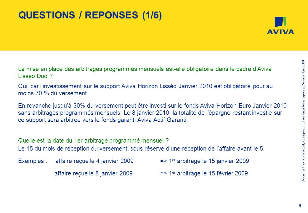 QUESTIONS / REPONSES (1/6)