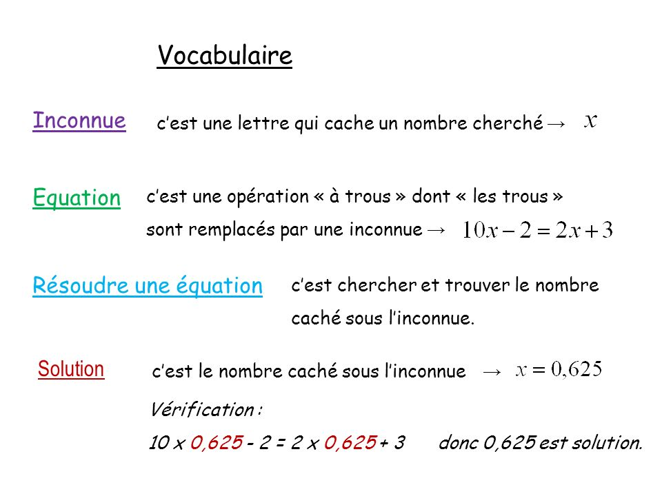 Vocabulaire Inconnue Equation Résoudre une équation Solution