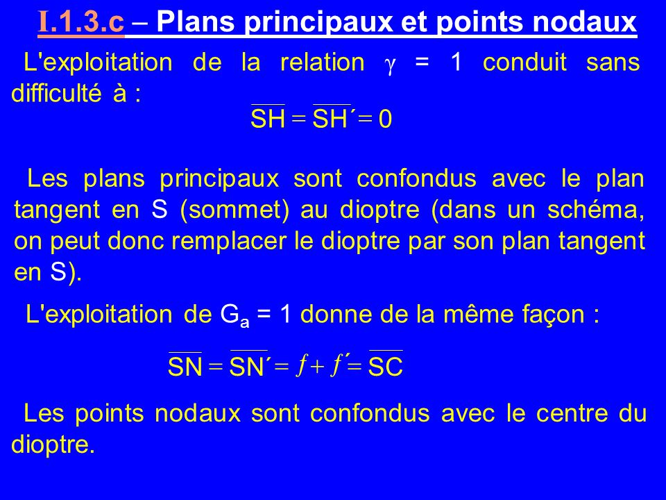 I.1.3.c  Plans principaux et points nodaux