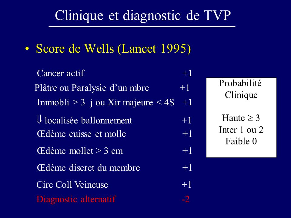 Clinique et diagnostic de TVP