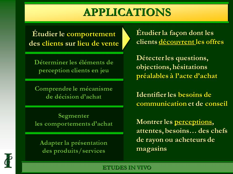 APPLICATIONS Étudier le comportement des clients sur lieu de vente