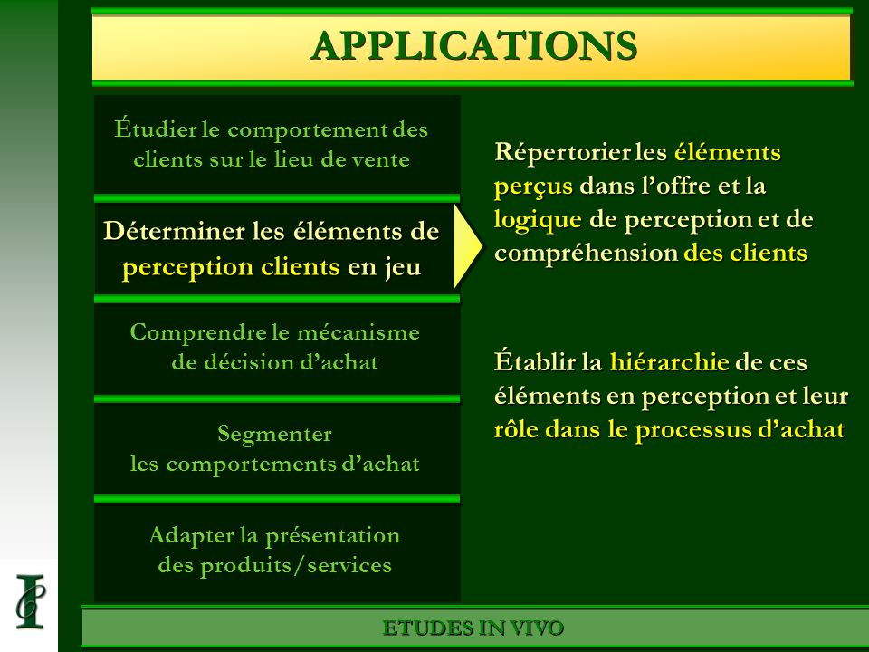 APPLICATIONS Déterminer les éléments de perception clients en jeu