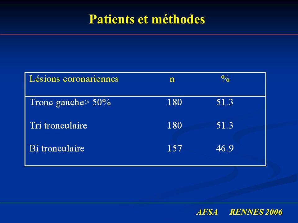 Patients et méthodes AFSA RENNES 2006