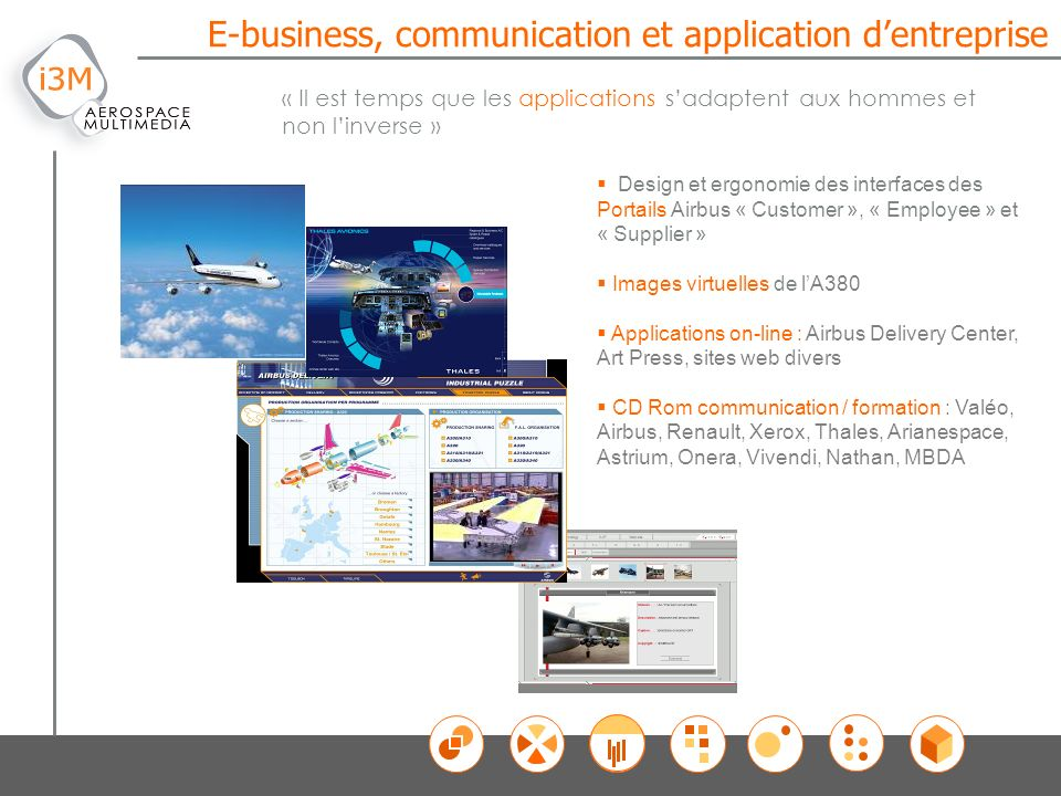 E-business, communication et application d'entreprise