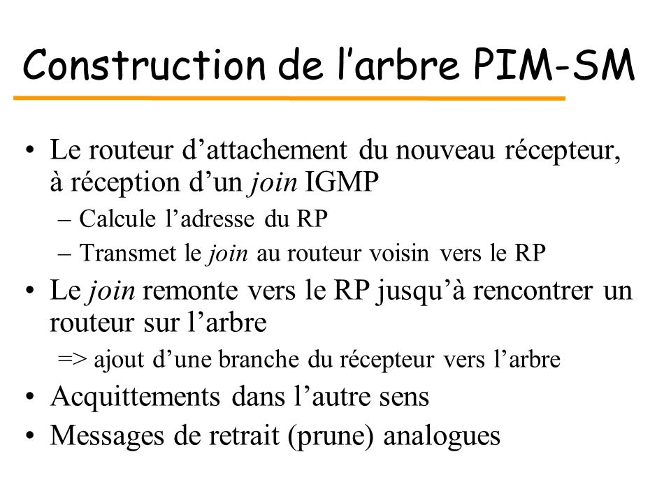 Construction de l'arbre PIM-SM