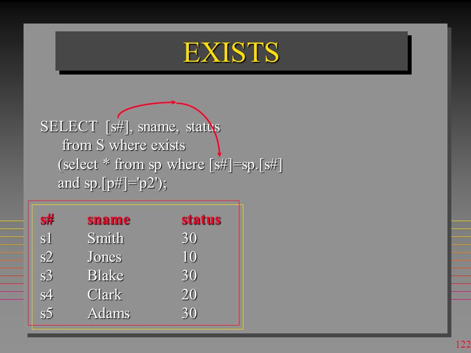 EXISTS SELECT [s#], sname, status from S where exists (select * from sp where [s#]=sp.[s#] and sp.[p#]= p2 );