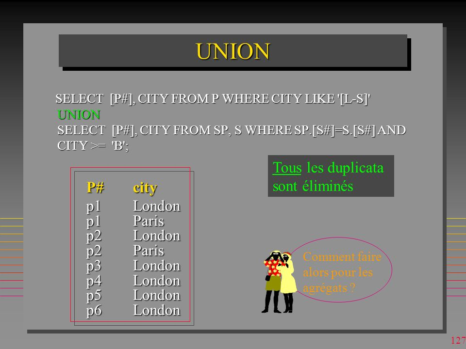 UNION SELECT [P#], CITY FROM P WHERE CITY LIKE [L-S] UNION SELECT [P#], CITY FROM SP, S WHERE SP.[S#]=S.[S#] AND CITY >= B ;
