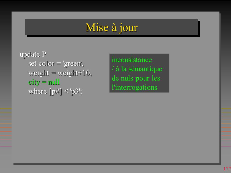 Mise à jour update P set color = green , weight = weight+10, city = null where [p#] < p3 ; inconsistance.