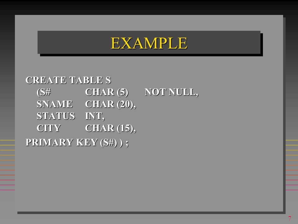 EXAMPLE CREATE TABLE S (S# CHAR (5) NOT NULL, SNAME CHAR (20), STATUS INT, CITY CHAR (15), PRIMARY KEY (S#) ) ;
