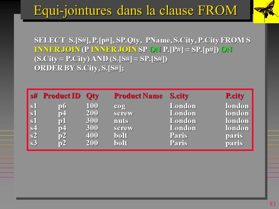 Equi-jointures dans la clause FROM