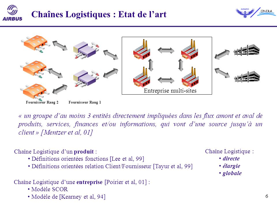 Entreprise multi-sites
