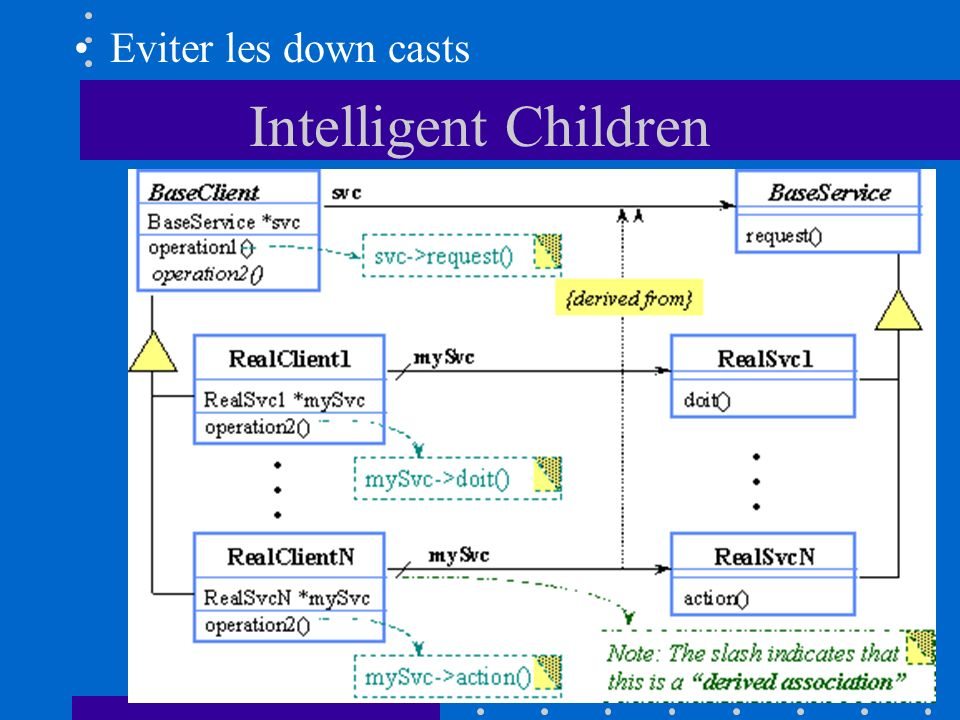 Eviter les down casts Intelligent Children