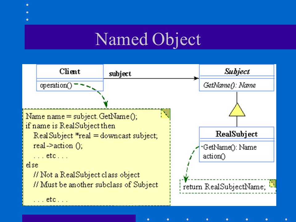 Named Object