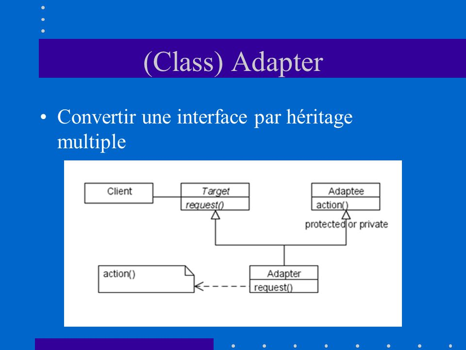(Class) Adapter Convertir une interface par héritage multiple