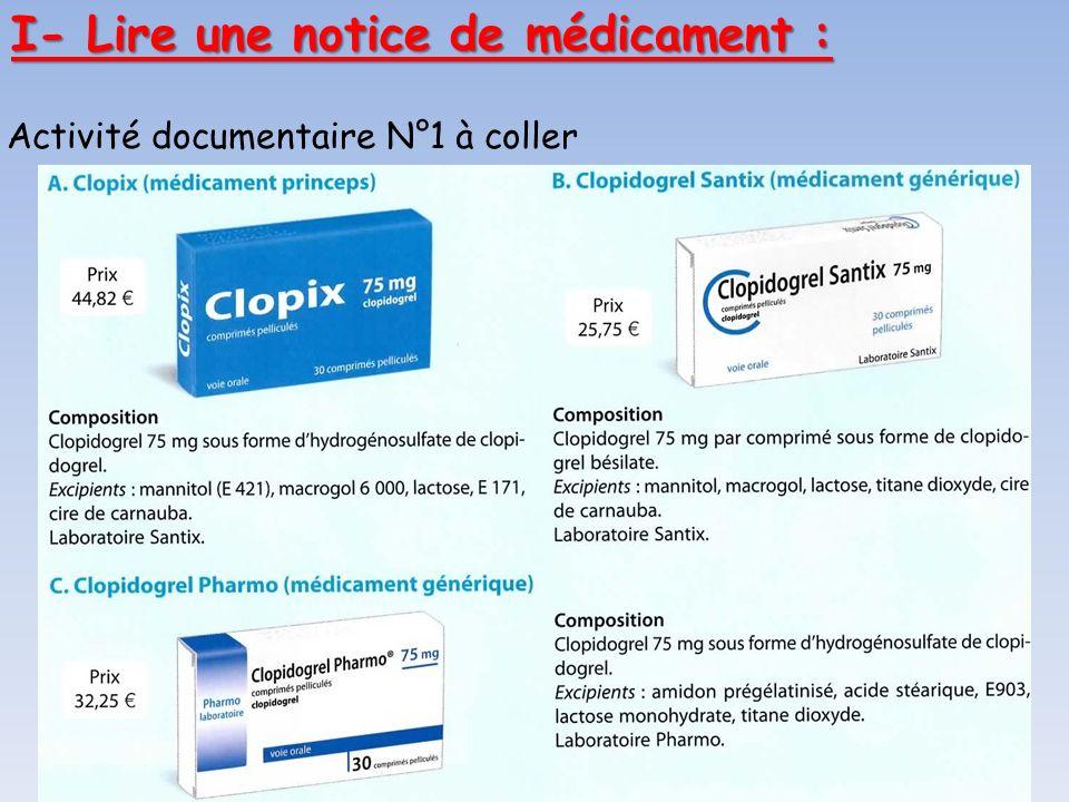 La composition d'un médicament - ppt video online télécharger