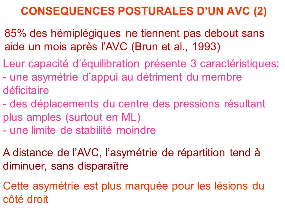 CONSEQUENCES POSTURALES D'UN AVC (2)