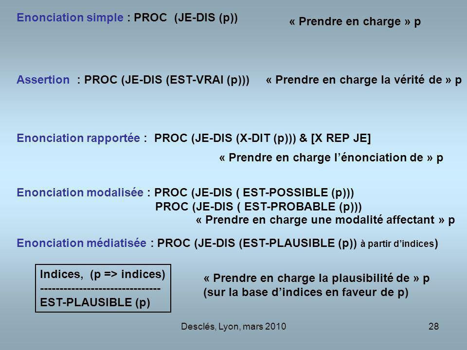 Enonciation simple : PROC (JE-DIS (p)) « Prendre en charge » p
