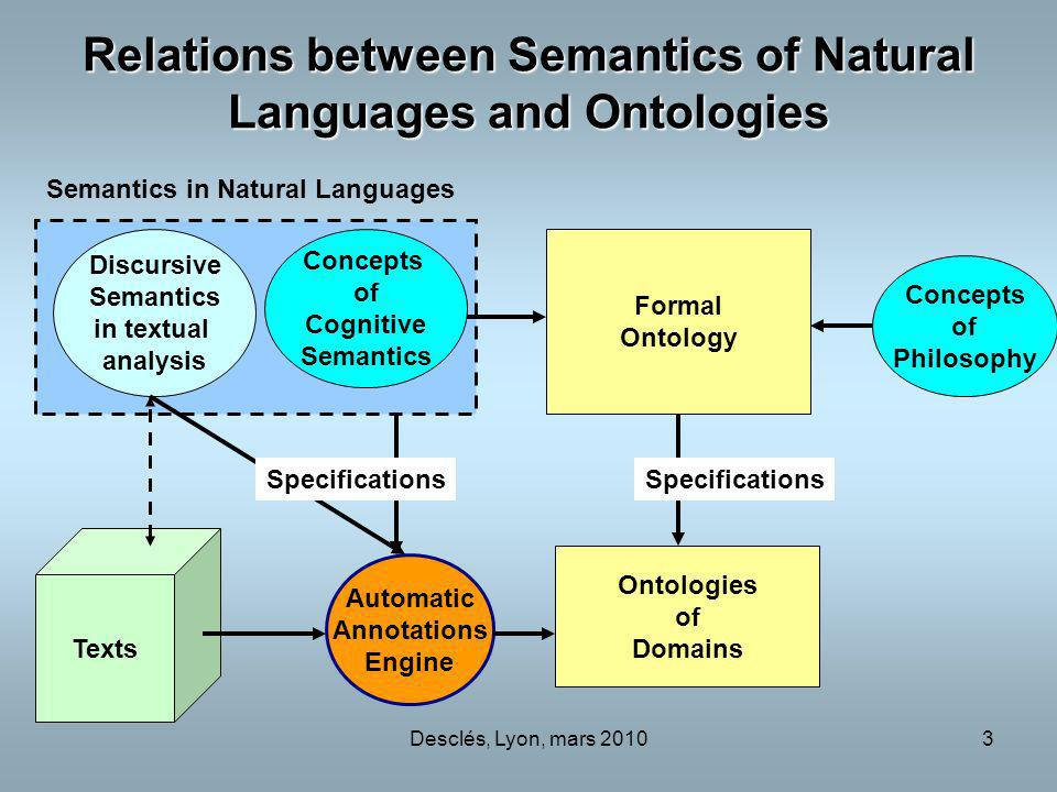 Relations between Semantics of Natural Languages and Ontologies