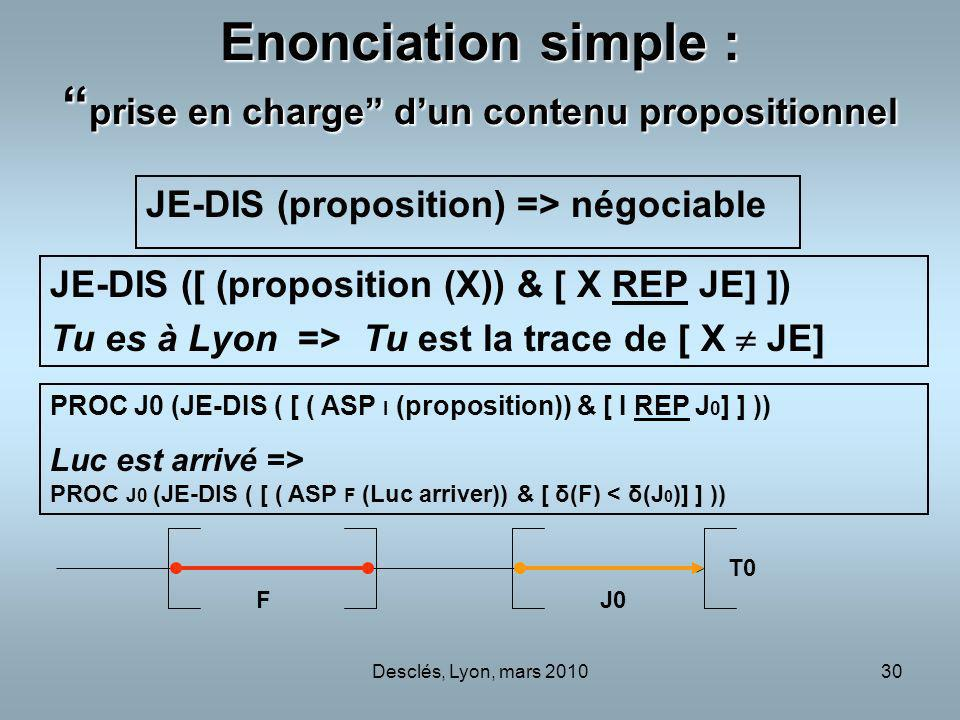 Enonciation simple : prise en charge d'un contenu propositionnel