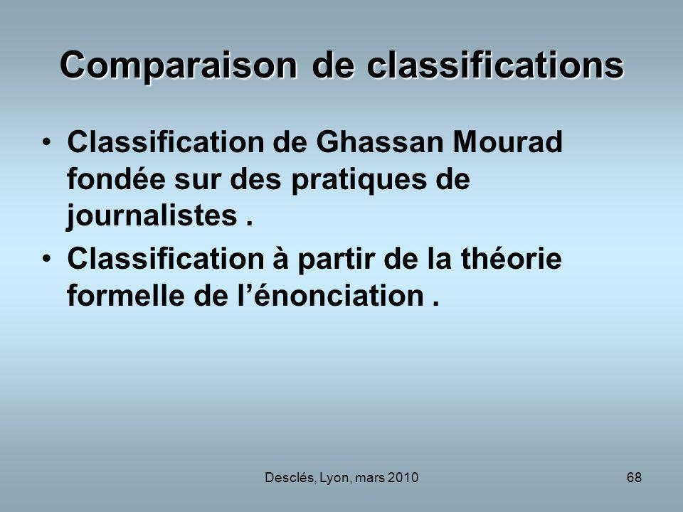Comparaison de classifications
