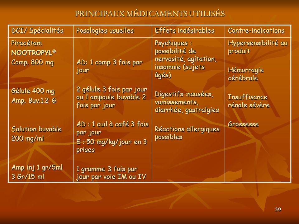 dantrium 25 mg gélule