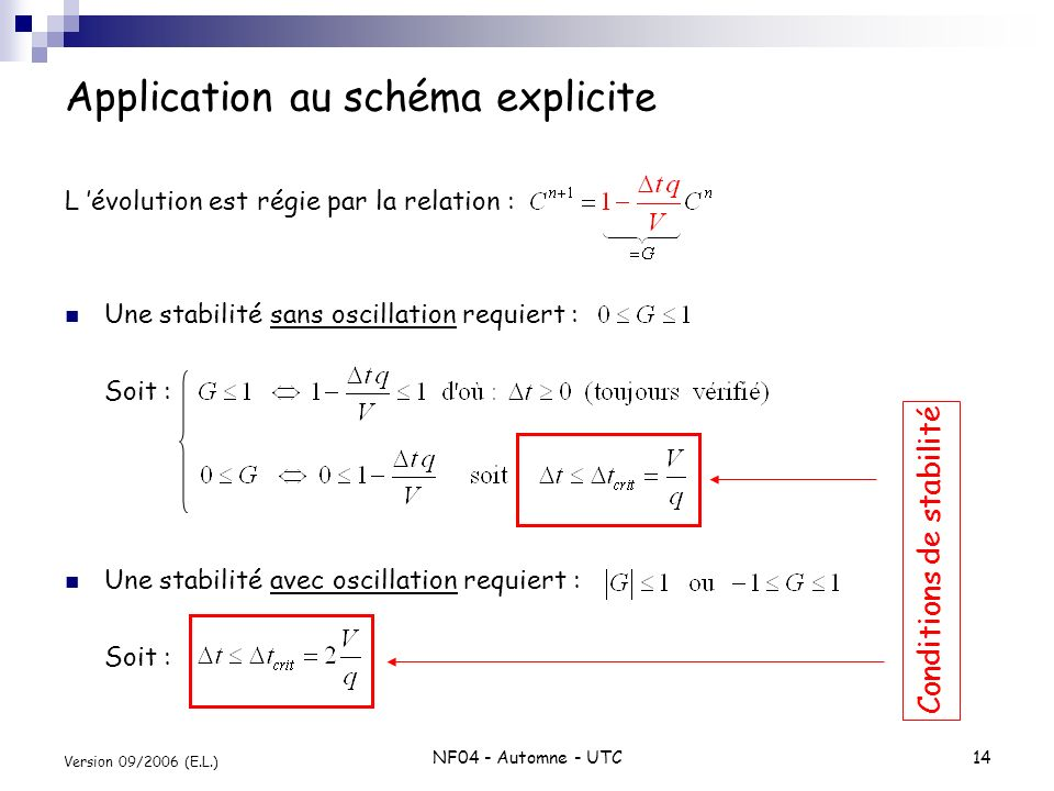 Application au schéma explicite