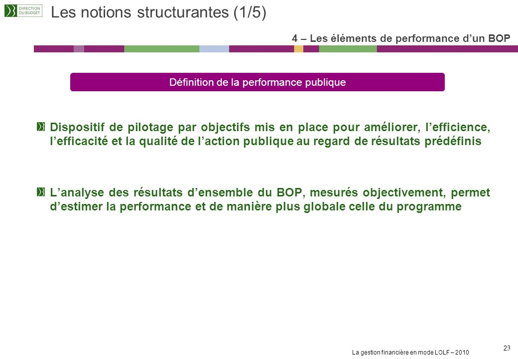 Les notions structurantes (1/5)